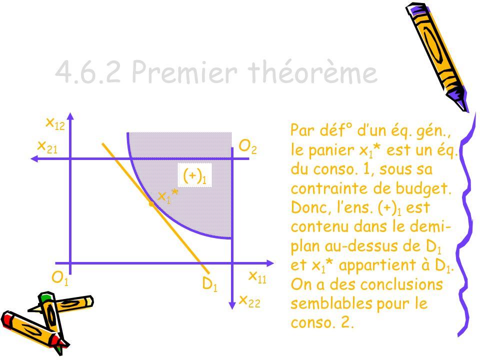 4.6.2 Premier théorème x12. Par déf° d'un éq. gén., le panier x1* est un éq. du conso. 1, sous sa contrainte de budget.