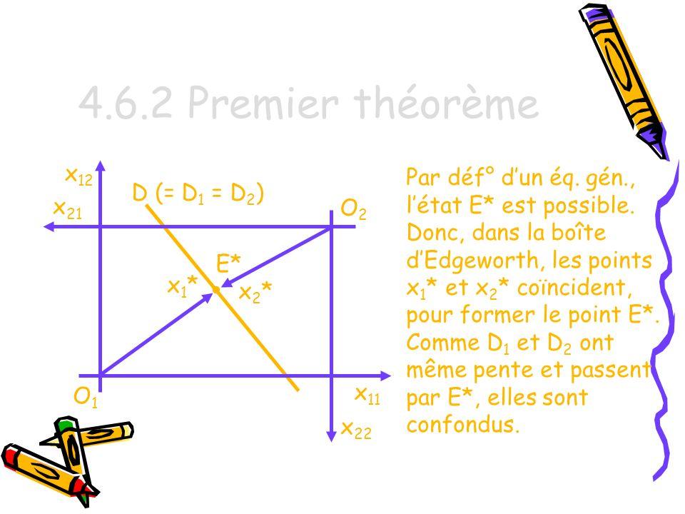 4.6.2 Premier théorème x12. Par déf° d'un éq. gén., l'état E* est possible.