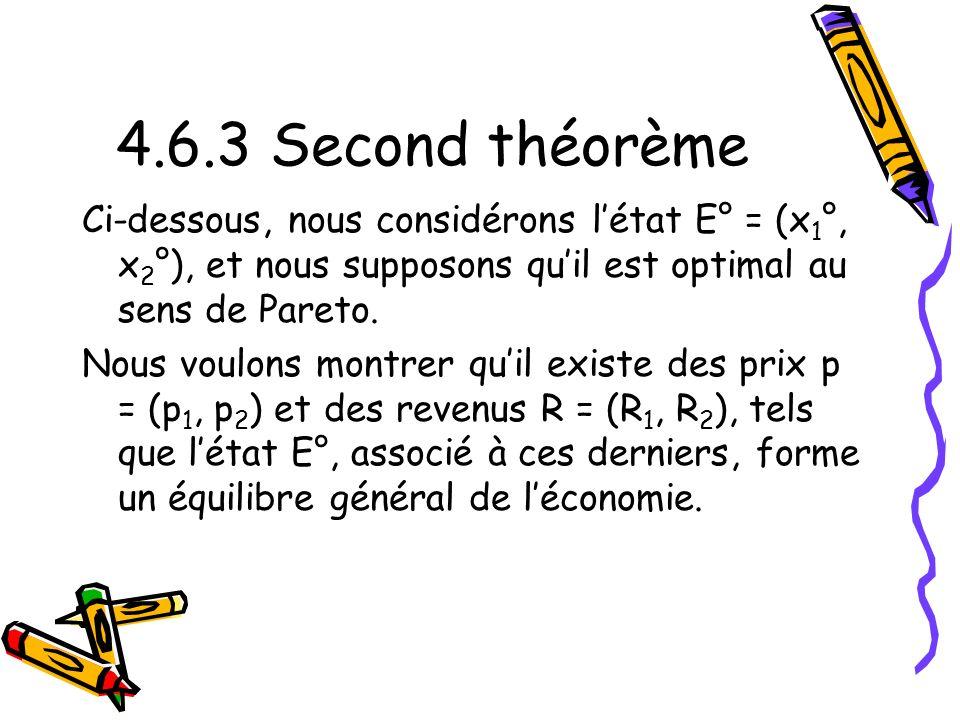4.6.3 Second théorème Ci-dessous, nous considérons l'état E° = (x1°, x2°), et nous supposons qu'il est optimal au sens de Pareto.