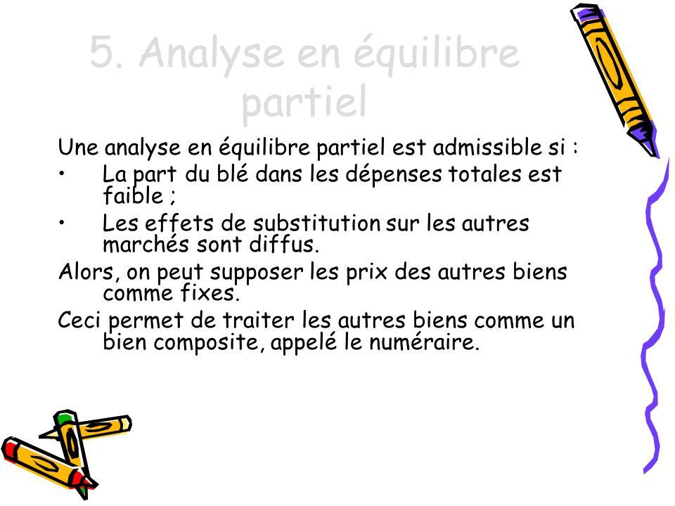 5. Analyse en équilibre partiel