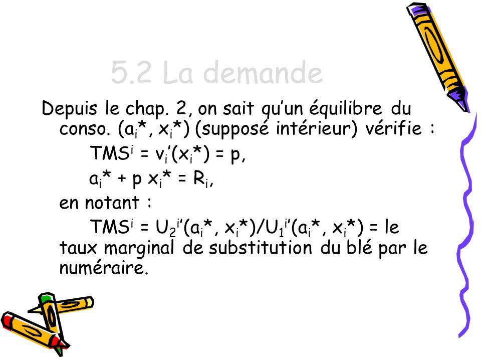 5.2 La demande Depuis le chap. 2, on sait qu'un équilibre du conso. (ai*, xi*) (supposé intérieur) vérifie :