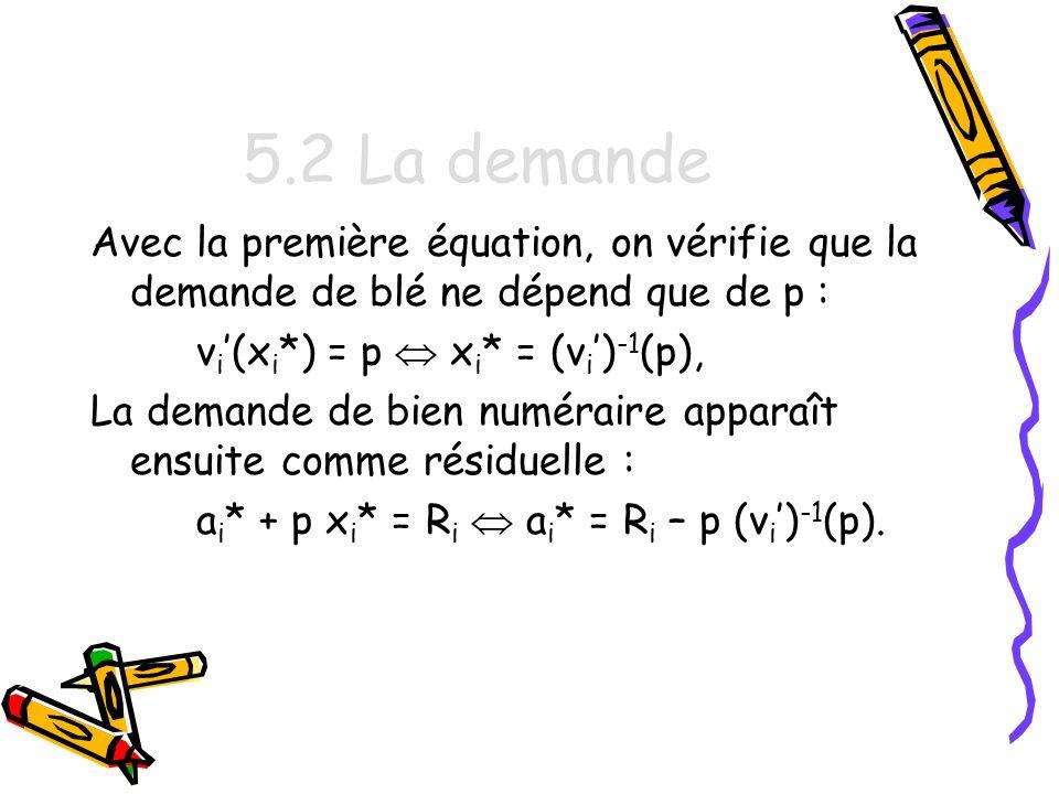 5.2 La demande Avec la première équation, on vérifie que la demande de blé ne dépend que de p : vi'(xi*) = p  xi* = (vi')-1(p),