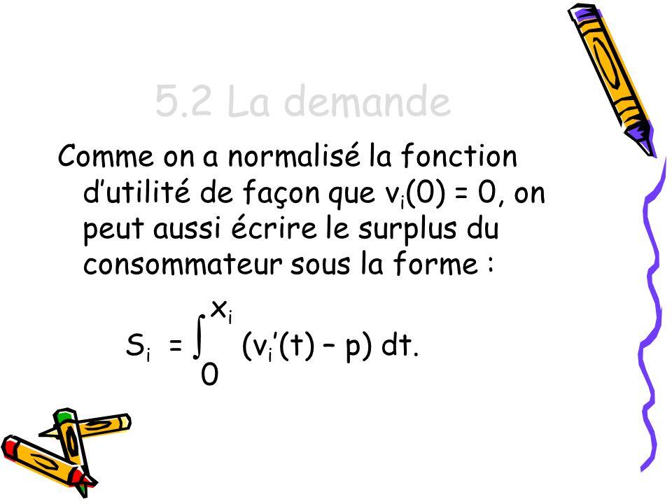 5.2 La demande Comme on a normalisé la fonction d'utilité de façon que vi(0) = 0, on peut aussi écrire le surplus du consommateur sous la forme :
