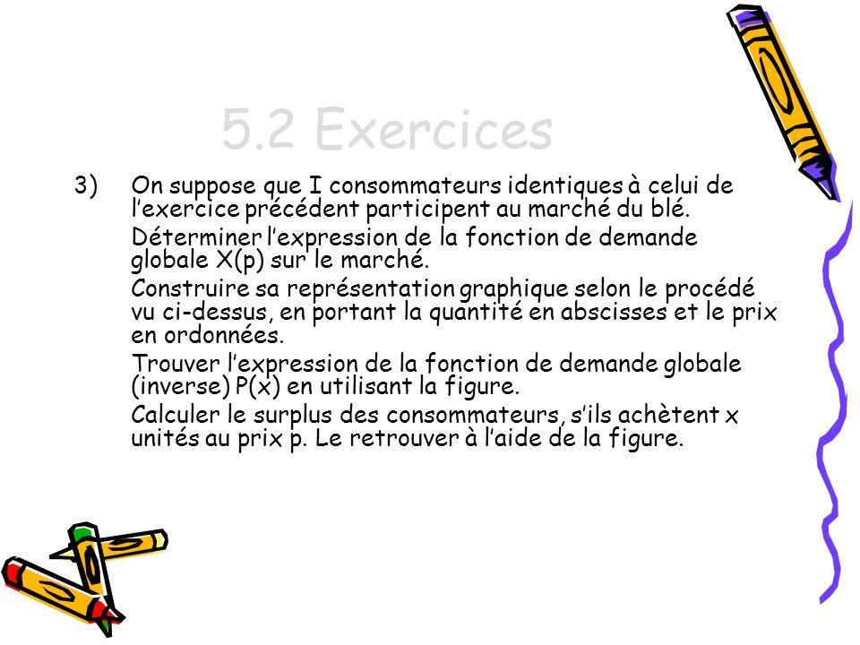 5.2 Exercices On suppose que I consommateurs identiques à celui de l'exercice précédent participent au marché du blé.