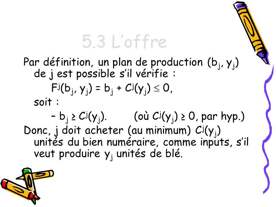 5.3 L'offre Par définition, un plan de production (bj, yj) de j est possible s'il vérifie : Fj(bj, yj) = bj + Cj(yj)  0,