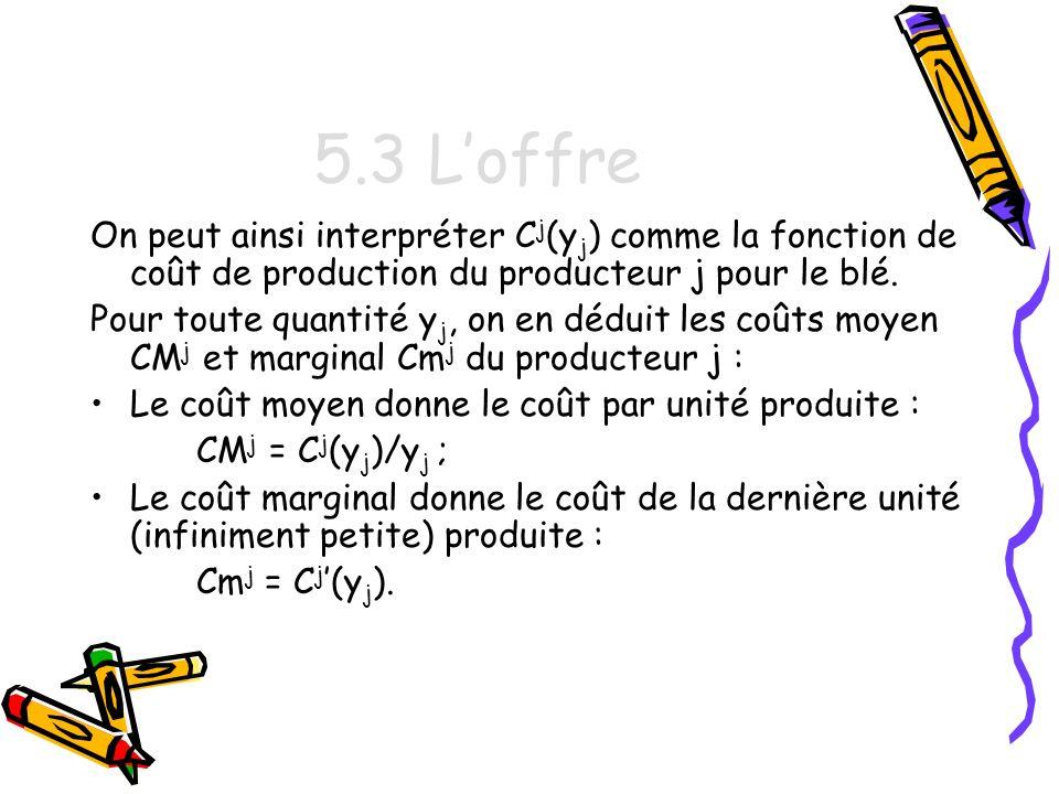 5.3 L'offre On peut ainsi interpréter Cj(yj) comme la fonction de coût de production du producteur j pour le blé.