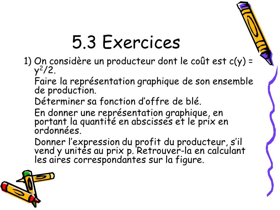 5.3 Exercices 1) On considère un producteur dont le coût est c(y) = y2/2. Faire la représentation graphique de son ensemble de production.