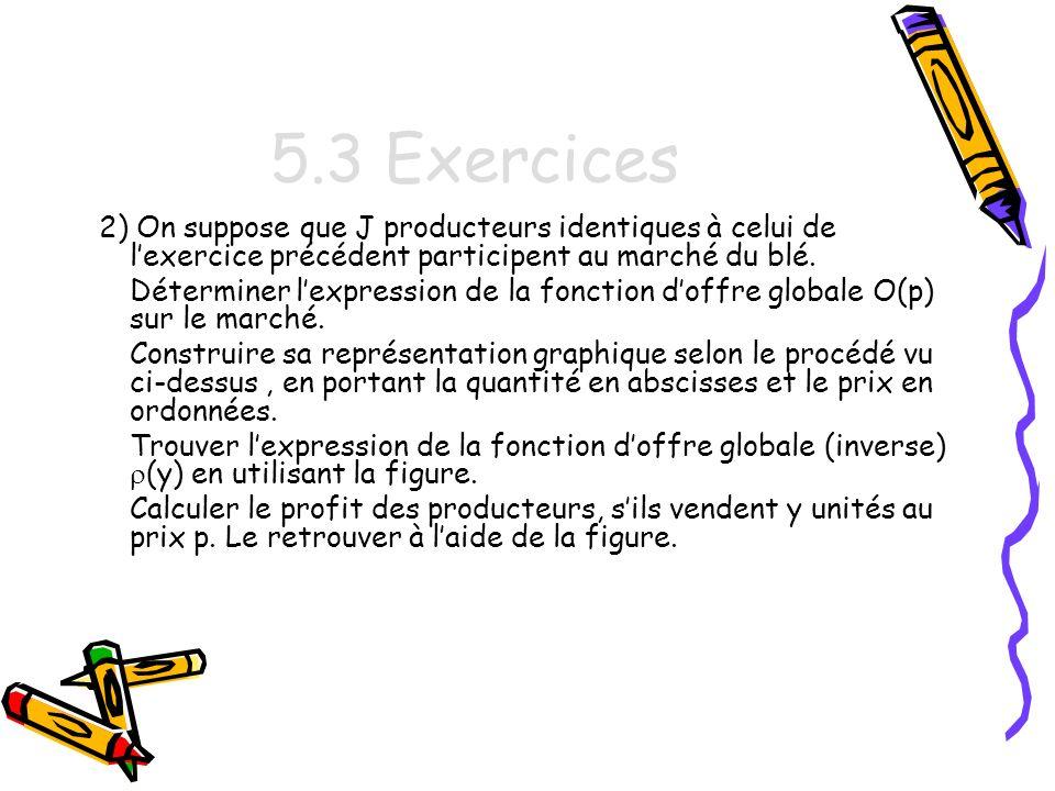 5.3 Exercices 2) On suppose que J producteurs identiques à celui de l'exercice précédent participent au marché du blé.