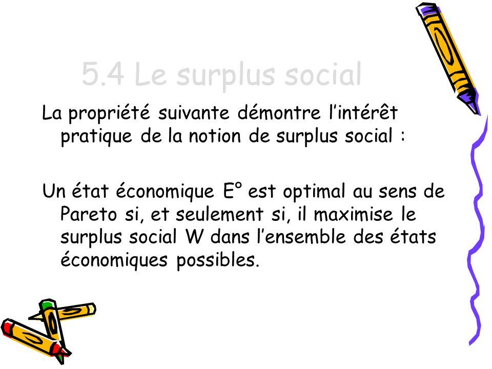 5.4 Le surplus social La propriété suivante démontre l'intérêt pratique de la notion de surplus social :