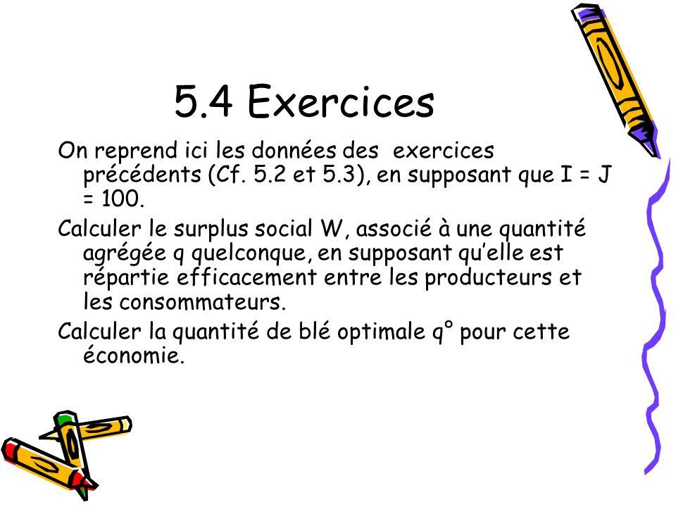 5.4 Exercices On reprend ici les données des exercices précédents (Cf. 5.2 et 5.3), en supposant que I = J = 100.