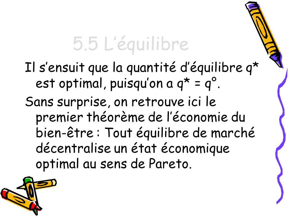 5.5 L'équilibre Il s'ensuit que la quantité d'équilibre q* est optimal, puisqu'on a q* = q°.