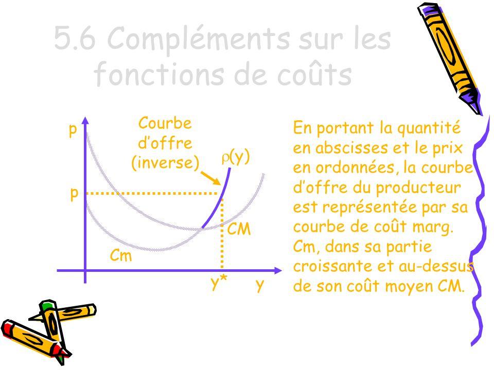 5.6 Compléments sur les fonctions de coûts