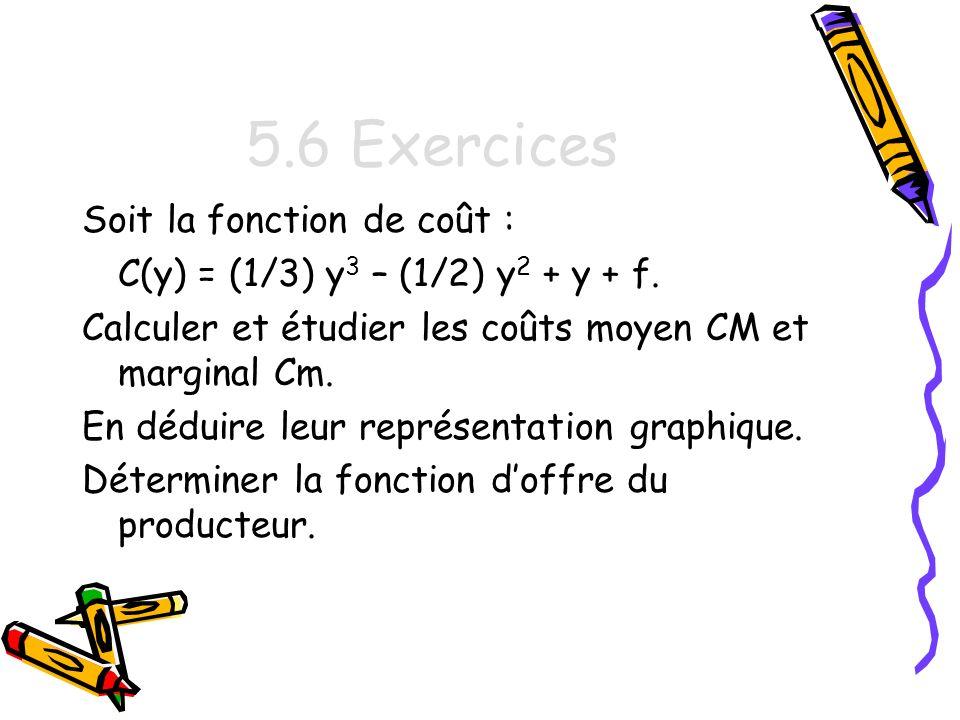 5.6 Exercices Soit la fonction de coût :