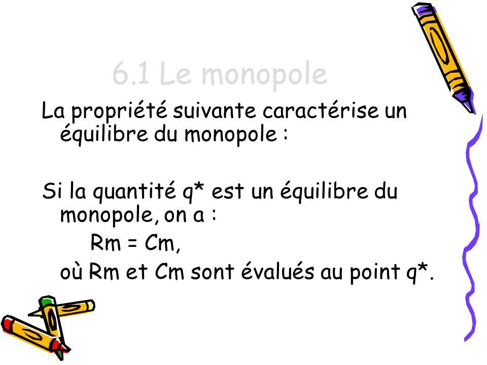 6.1 Le monopole La propriété suivante caractérise un équilibre du monopole : Si la quantité q* est un équilibre du monopole, on a :