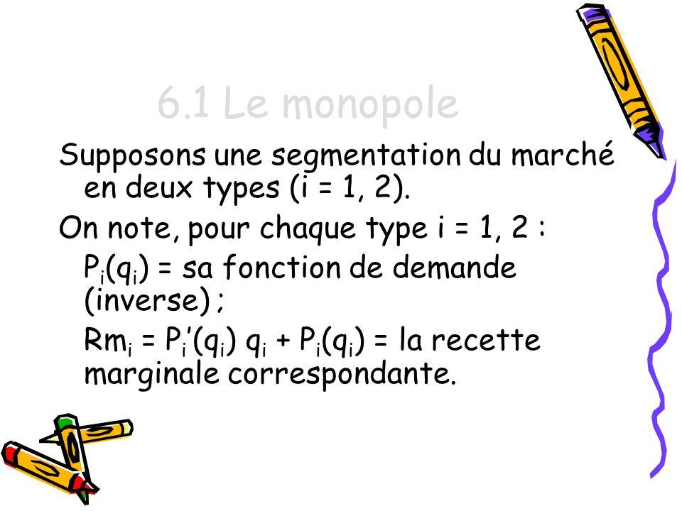 6.1 Le monopole Supposons une segmentation du marché en deux types (i = 1, 2). On note, pour chaque type i = 1, 2 :