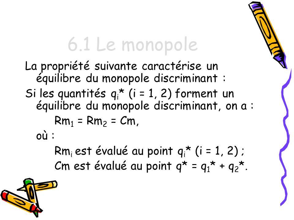 6.1 Le monopole La propriété suivante caractérise un équilibre du monopole discriminant :
