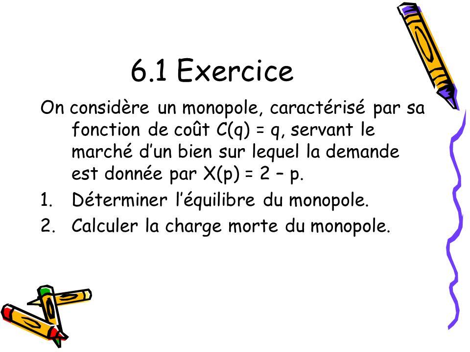 6.1 Exercice