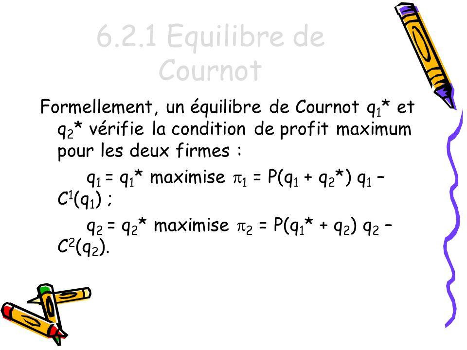 6.2.1 Equilibre de Cournot Formellement, un équilibre de Cournot q1* et q2* vérifie la condition de profit maximum pour les deux firmes :