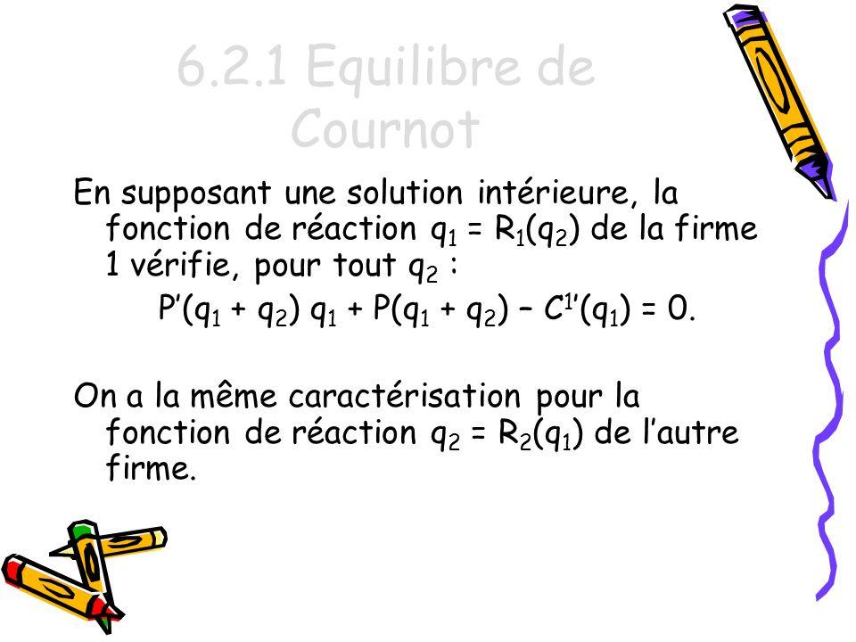 6.2.1 Equilibre de Cournot En supposant une solution intérieure, la fonction de réaction q1 = R1(q2) de la firme 1 vérifie, pour tout q2 :