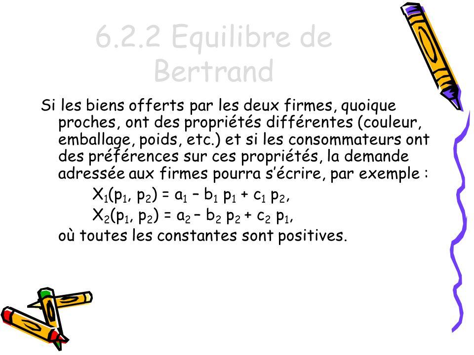 6.2.2 Equilibre de Bertrand