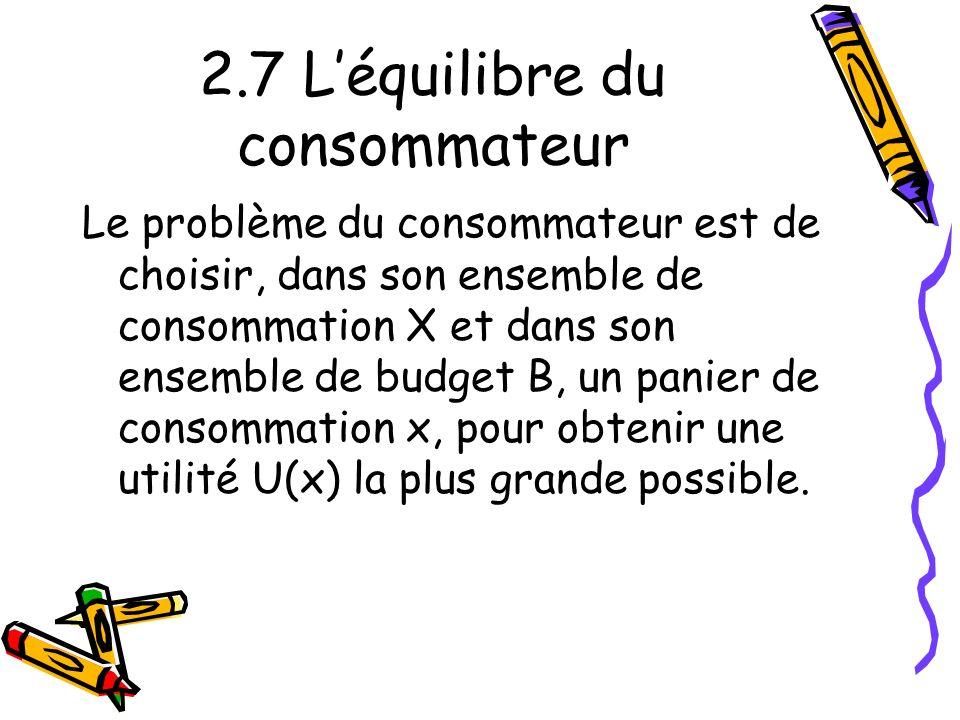 2.7 L'équilibre du consommateur