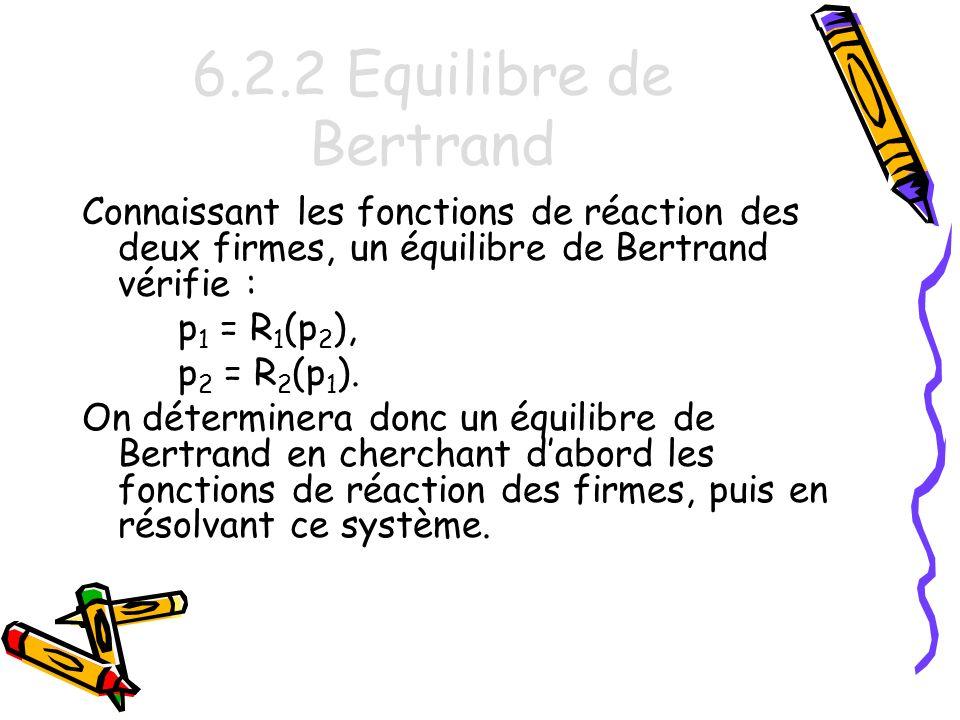 6.2.2 Equilibre de Bertrand Connaissant les fonctions de réaction des deux firmes, un équilibre de Bertrand vérifie :