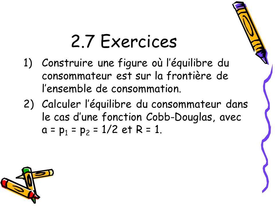 2.7 Exercices Construire une figure où l'équilibre du consommateur est sur la frontière de l'ensemble de consommation.