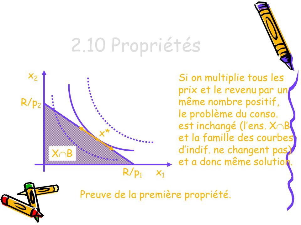2.10 Propriétés • x2 Si on multiplie tous les prix et le revenu par un