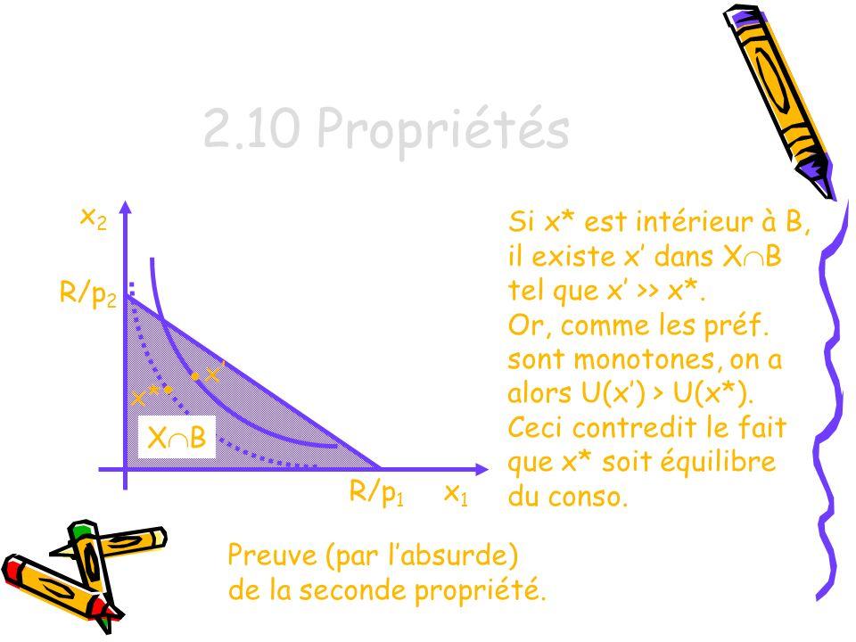 2.10 Propriétés x2. Si x* est intérieur à B, il existe x' dans XB tel que x' >> x*. Or, comme les préf. sont monotones, on a alors U(x') > U(x*).