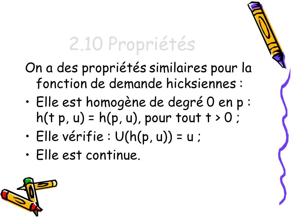 2.10 Propriétés On a des propriétés similaires pour la fonction de demande hicksiennes :