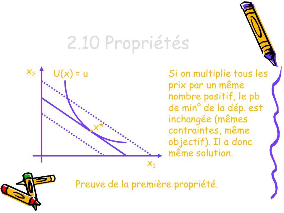 2.10 Propriétés • • x2 U(x) = u Si on multiplie tous les