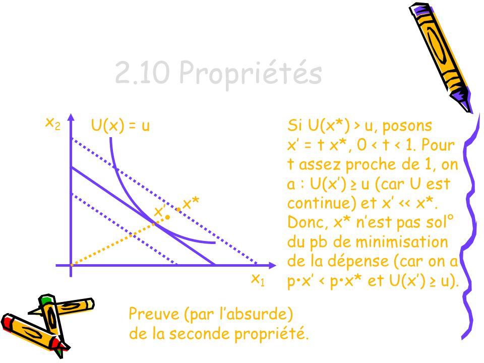 2.10 Propriétés • • x2 U(x) = u Si U(x*) > u, posons