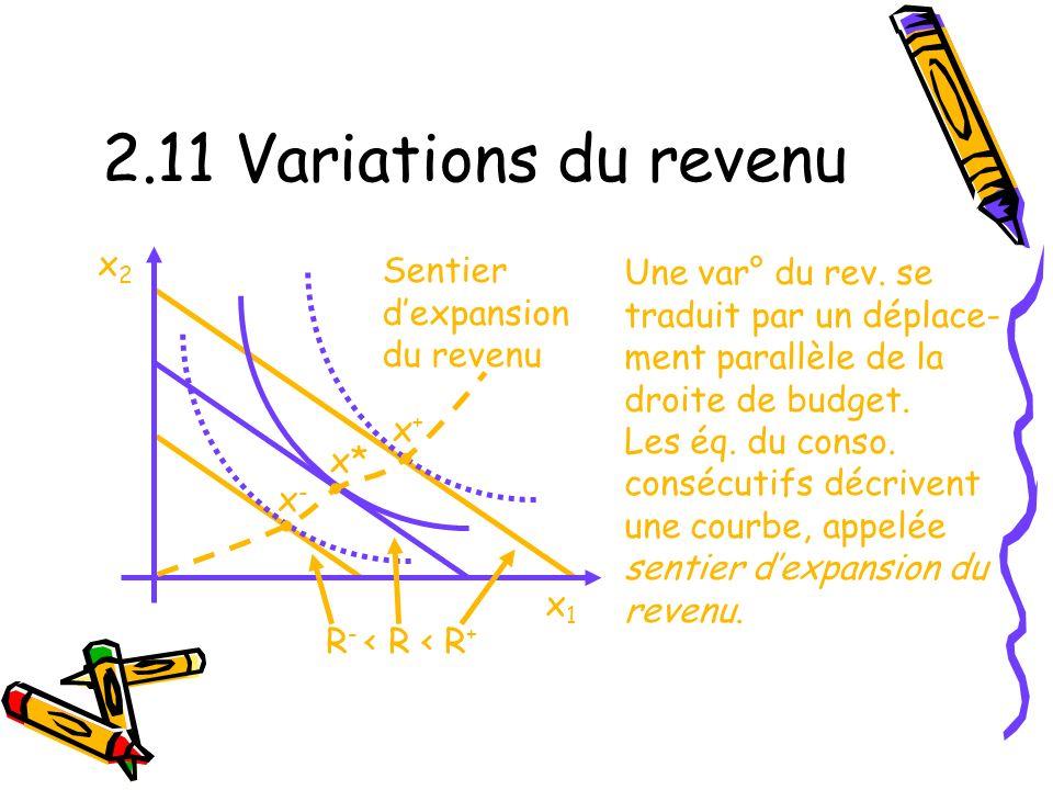 2.11 Variations du revenu • • • x2 Sentier Une var° du rev. se