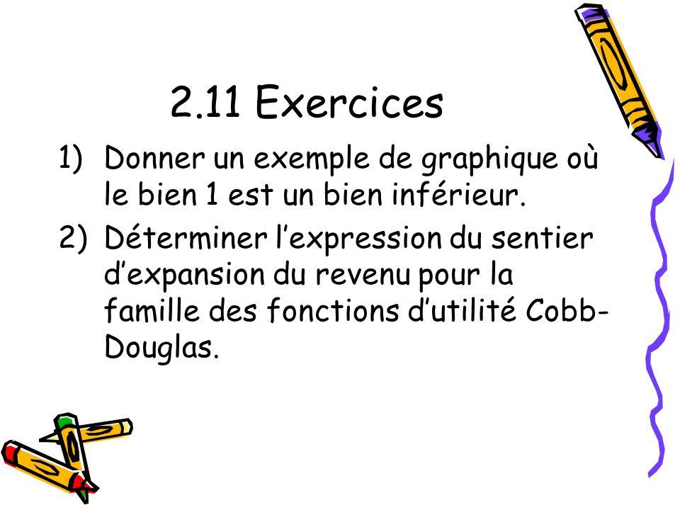 2.11 Exercices Donner un exemple de graphique où le bien 1 est un bien inférieur.