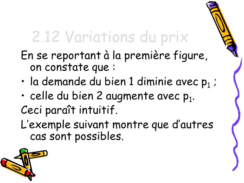 2.12 Variations du prix En se reportant à la première figure, on constate que : la demande du bien 1 diminie avec p1 ;