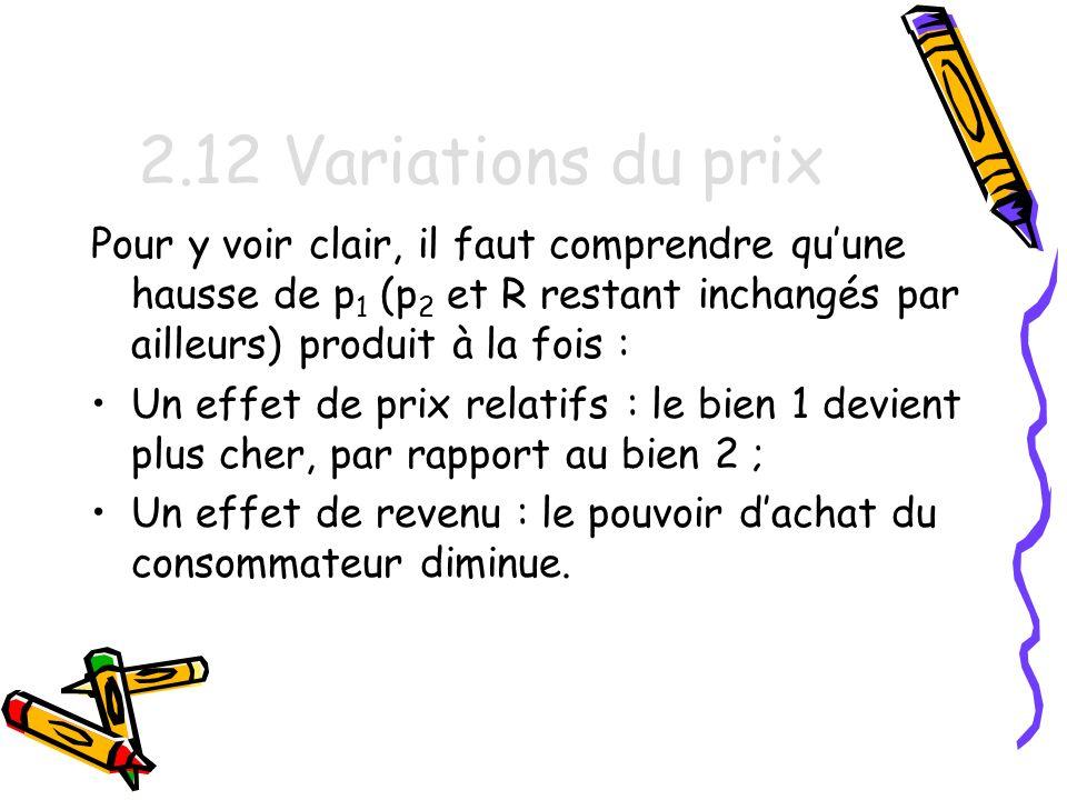 2.12 Variations du prix Pour y voir clair, il faut comprendre qu'une hausse de p1 (p2 et R restant inchangés par ailleurs) produit à la fois :