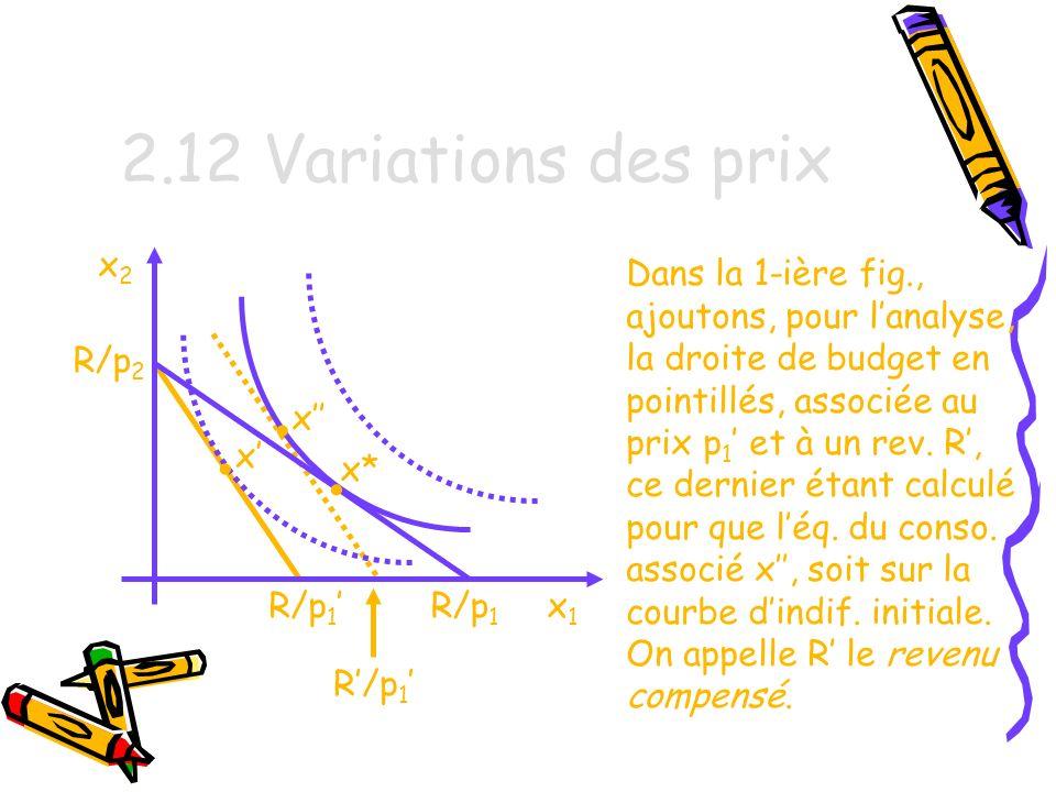 2.12 Variations des prix • • • x2 Dans la 1-ière fig.,