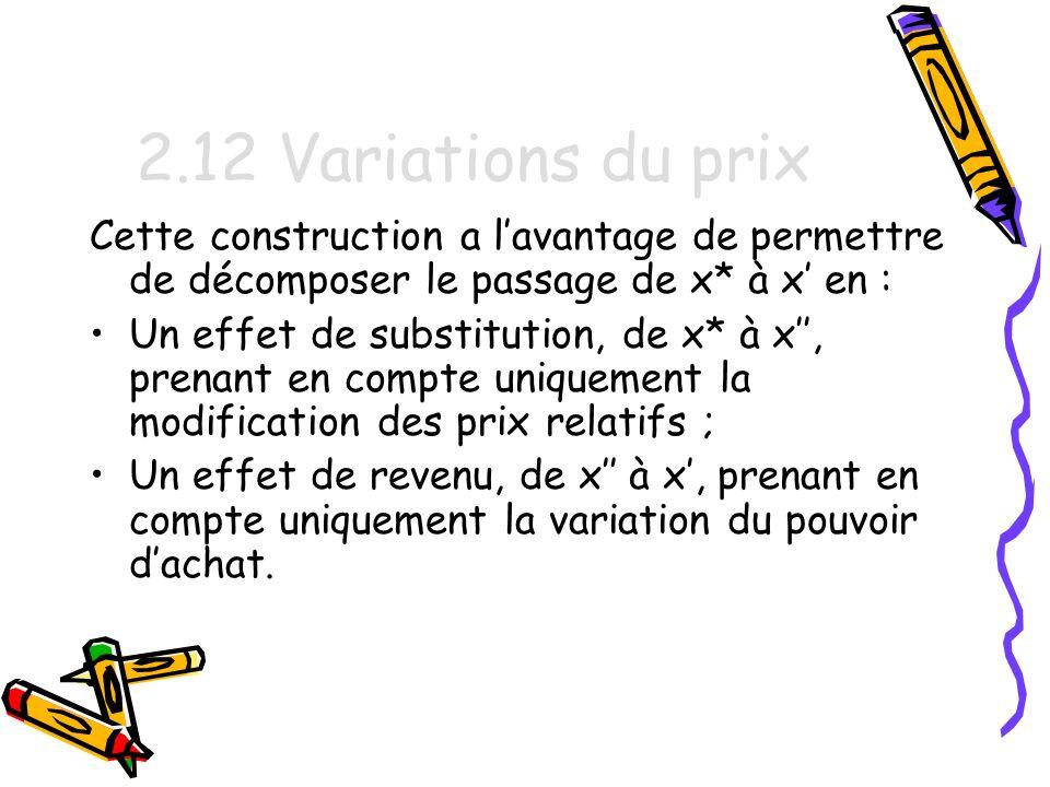 2.12 Variations du prix Cette construction a l'avantage de permettre de décomposer le passage de x* à x' en :