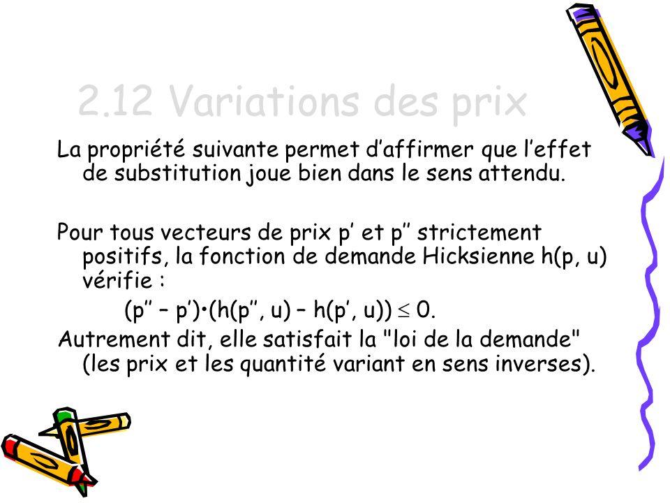 2.12 Variations des prix La propriété suivante permet d'affirmer que l'effet de substitution joue bien dans le sens attendu.