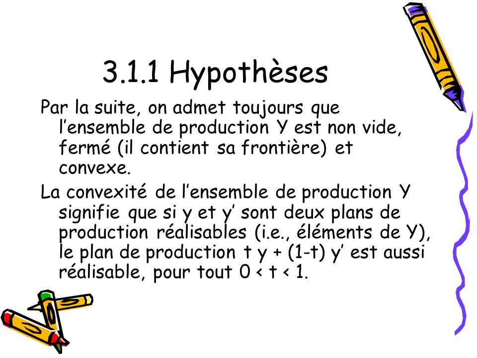 3.1.1 Hypothèses Par la suite, on admet toujours que l'ensemble de production Y est non vide, fermé (il contient sa frontière) et convexe.