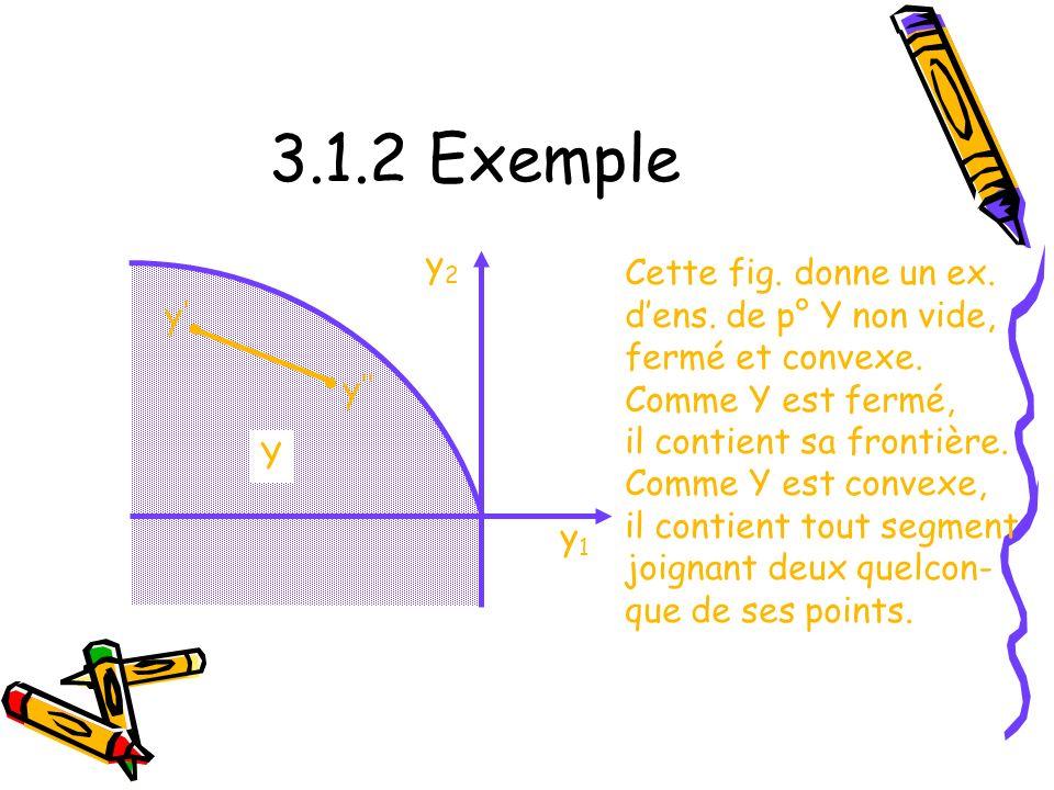 3.1.2 Exemple • • y2 Cette fig. donne un ex. d'ens. de p° Y non vide,
