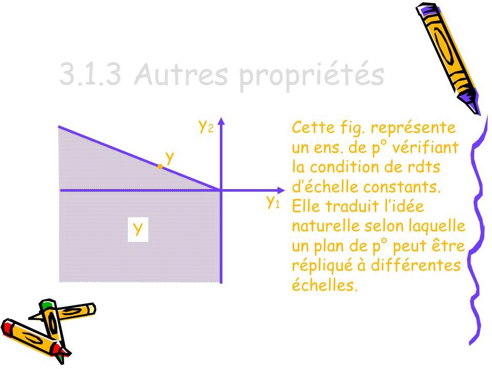 3.1.3 Autres propriétés • y2 Cette fig. représente