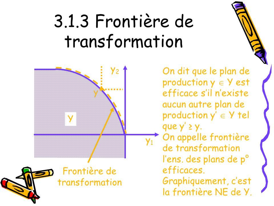 3.1.3 Frontière de transformation