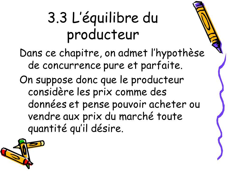 3.3 L'équilibre du producteur