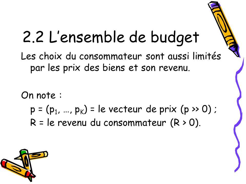 2.2 L'ensemble de budget Les choix du consommateur sont aussi limités par les prix des biens et son revenu.