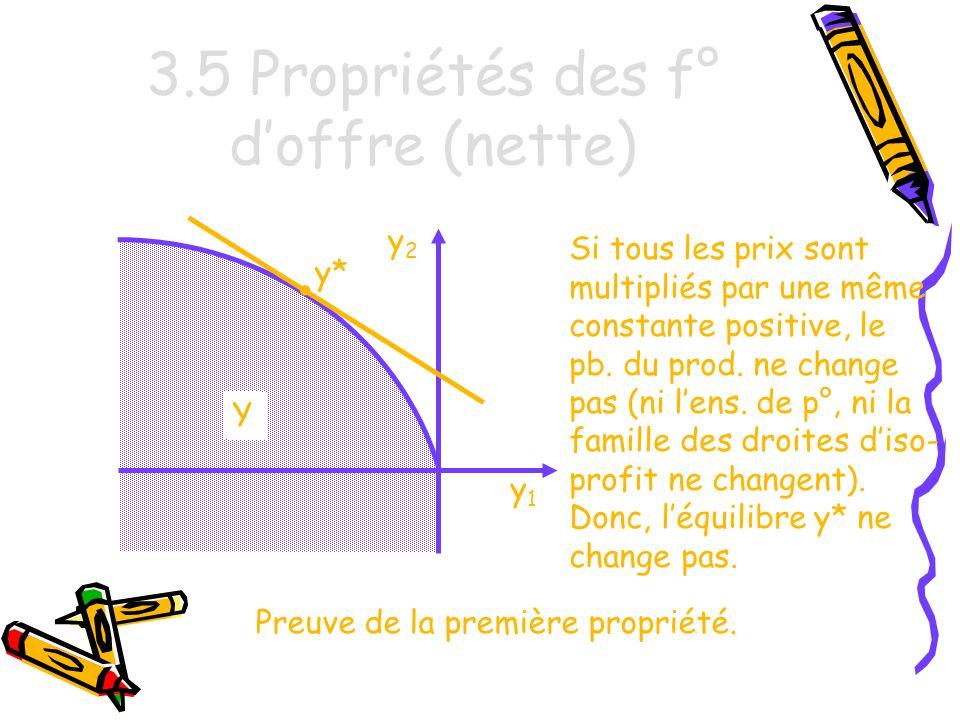 3.5 Propriétés des f° d'offre (nette)