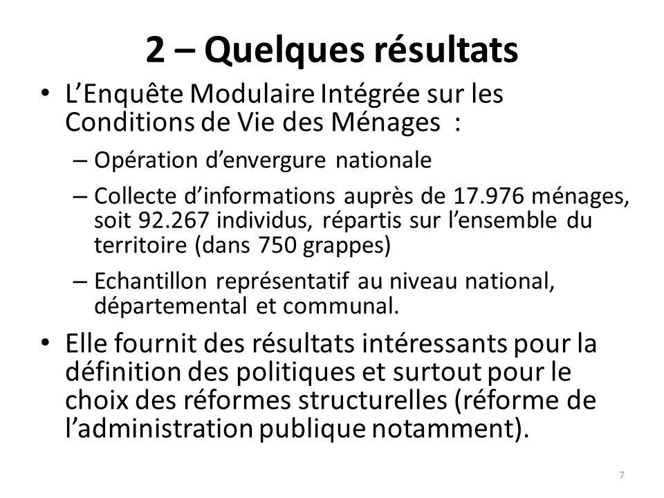 2 – Quelques résultats L'Enquête Modulaire Intégrée sur les Conditions de Vie des Ménages : Opération d'envergure nationale.