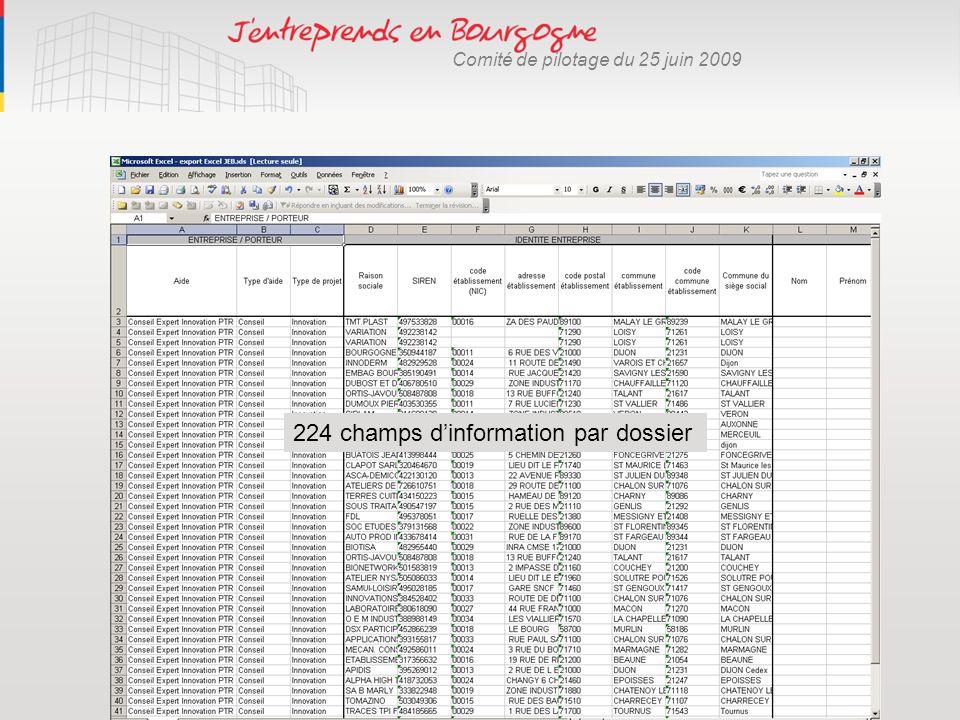 224 champs d'information par dossier