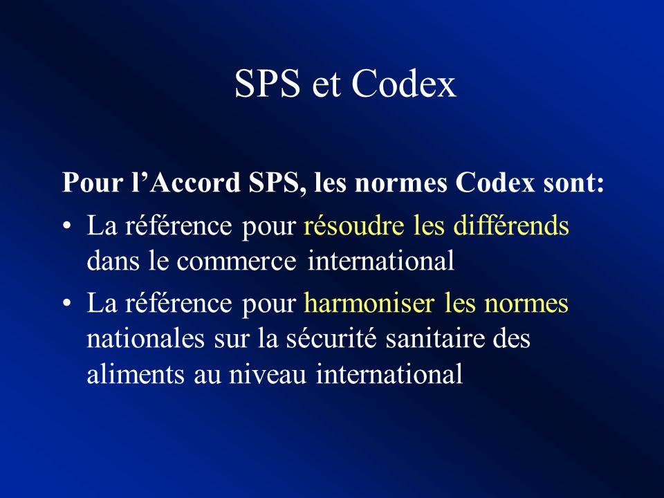 SPS et Codex Pour l'Accord SPS, les normes Codex sont:
