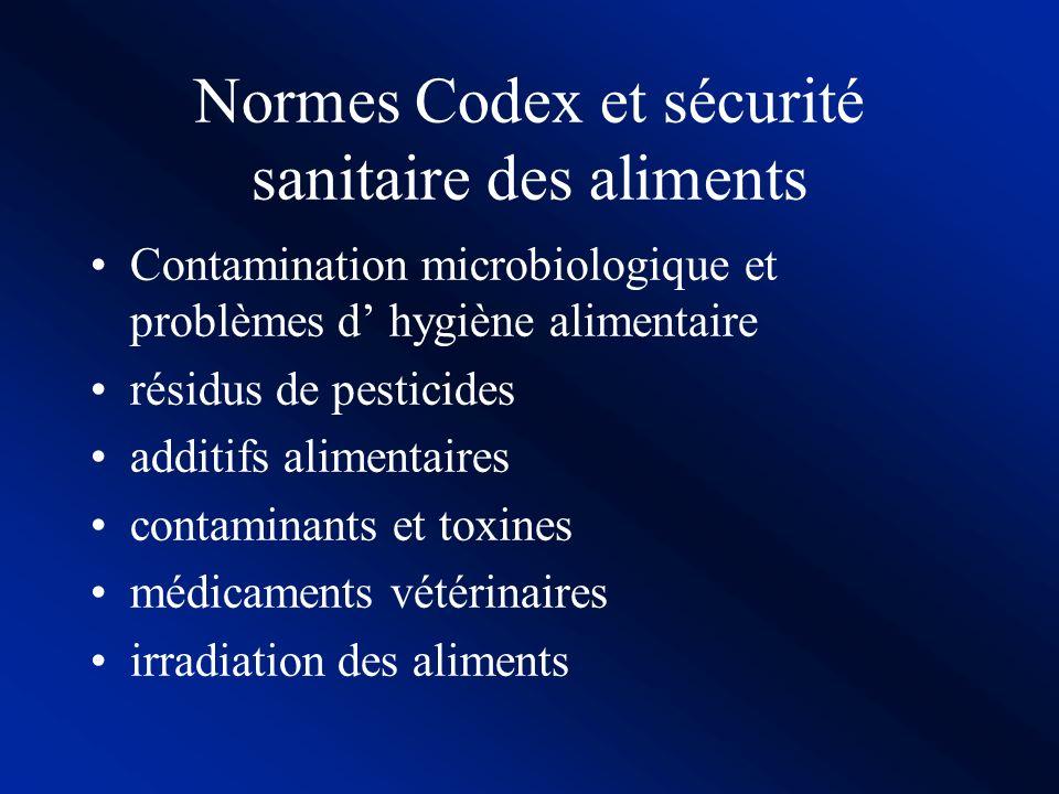 Normes Codex et sécurité sanitaire des aliments